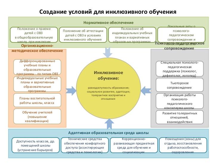 Структура организацииjpg